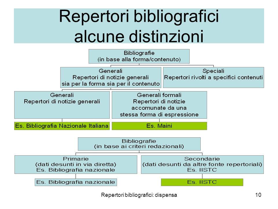 Repertori bibliografici: dispensa10 Repertori bibliografici alcune distinzioni