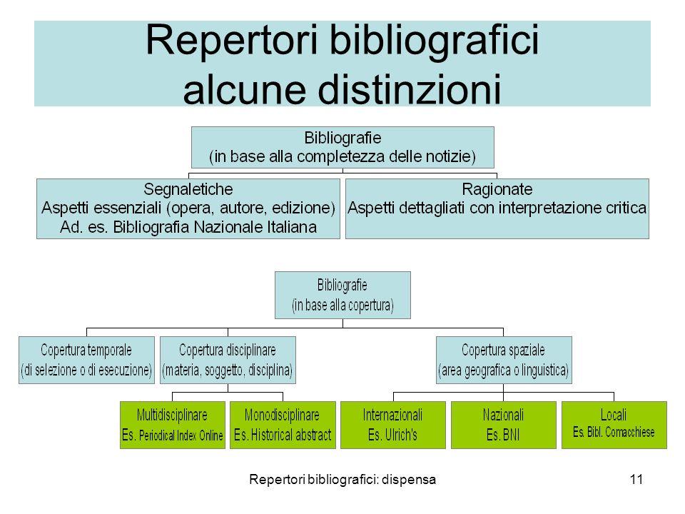 Repertori bibliografici: dispensa11 Repertori bibliografici alcune distinzioni