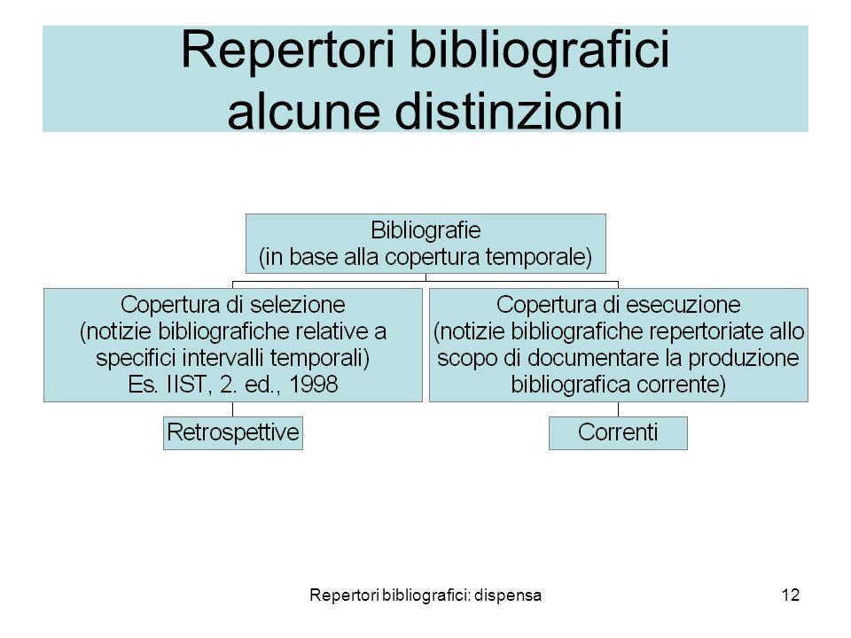Repertori bibliografici: dispensa12 Repertori bibliografici alcune distinzioni