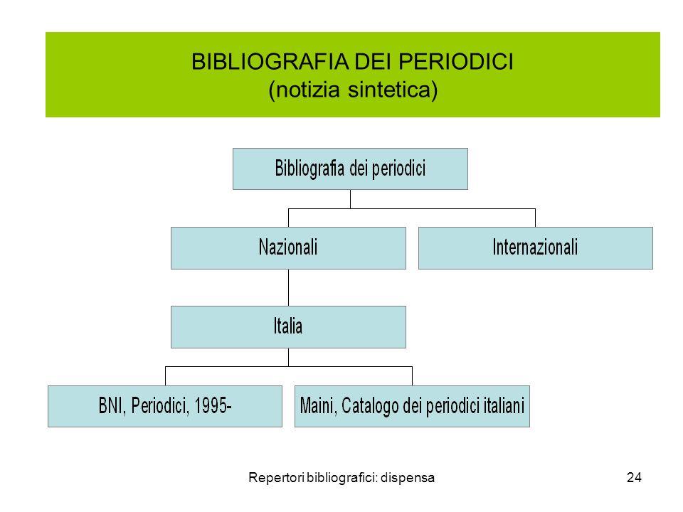 Repertori bibliografici: dispensa24 BIBLIOGRAFIA DEI PERIODICI (notizia sintetica)