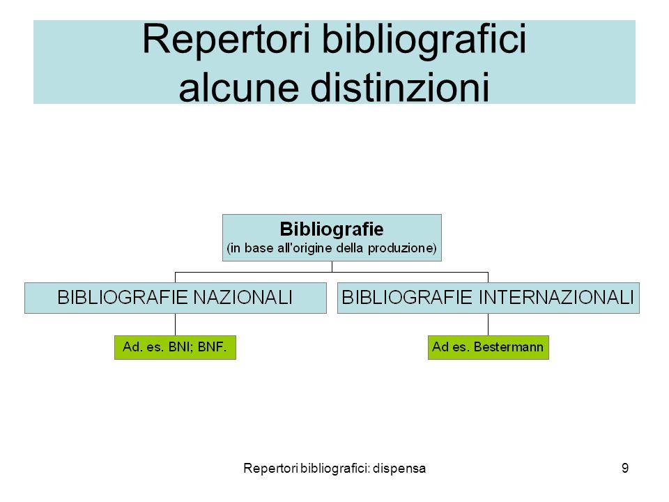 Repertori bibliografici: dispensa9 Repertori bibliografici alcune distinzioni