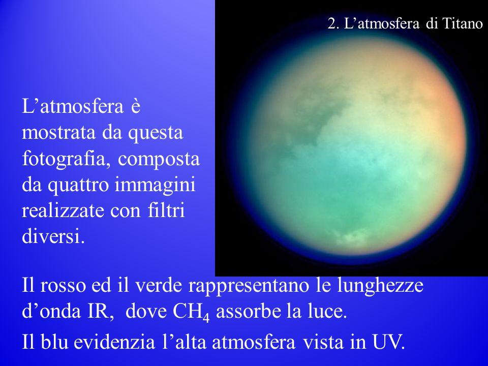 Il blu evidenzia lalta atmosfera vista in UV.
