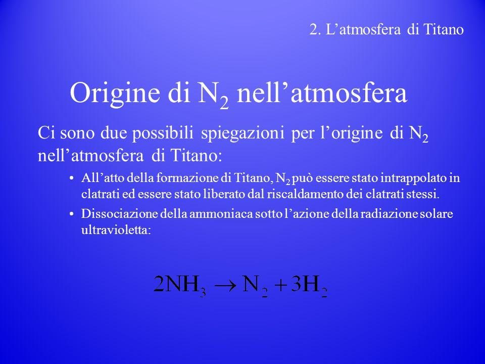 Origine di N 2 nellatmosfera Ci sono due possibili spiegazioni per lorigine di N 2 nellatmosfera di Titano: Allatto della formazione di Titano, N 2 può essere stato intrappolato in clatrati ed essere stato liberato dal riscaldamento dei clatrati stessi.