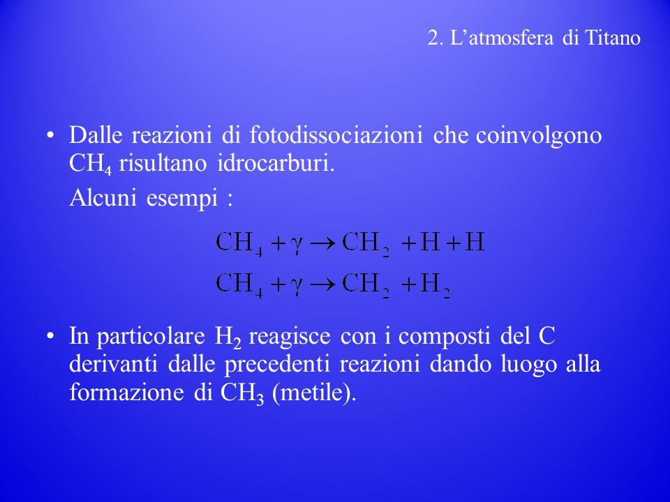 Dalle reazioni di fotodissociazioni che coinvolgono CH 4 risultano idrocarburi.