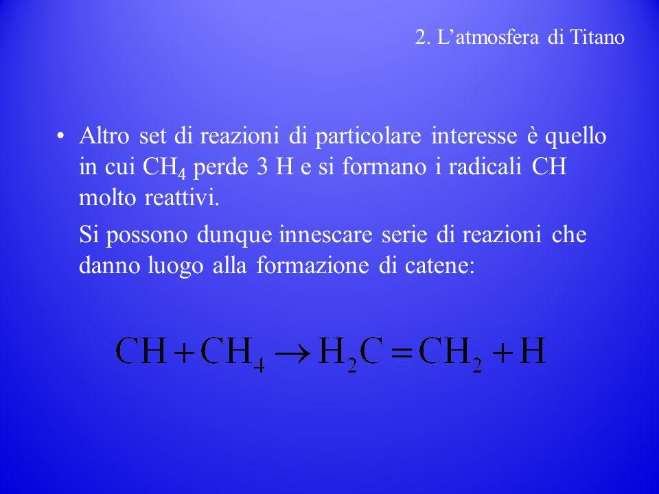 Altro set di reazioni di particolare interesse è quello in cui CH 4 perde 3 H e si formano i radicali CH molto reattivi.
