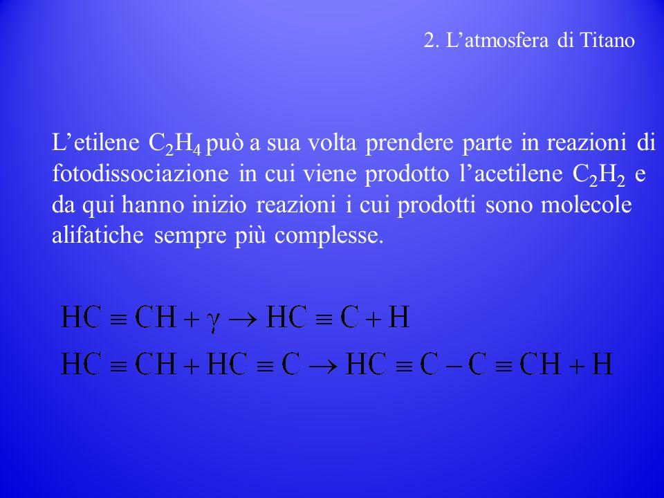 Letilene C 2 H 4 può a sua volta prendere parte in reazioni di fotodissociazione in cui viene prodotto lacetilene C 2 H 2 e da qui hanno inizio reazioni i cui prodotti sono molecole alifatiche sempre più complesse.