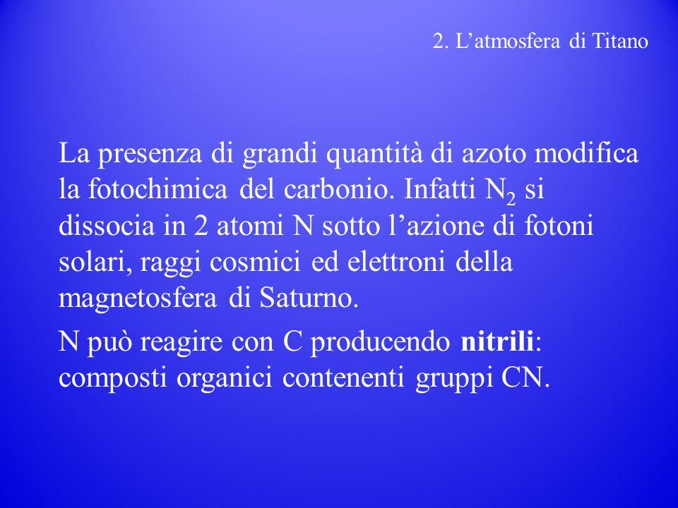 La presenza di grandi quantità di azoto modifica la fotochimica del carbonio.
