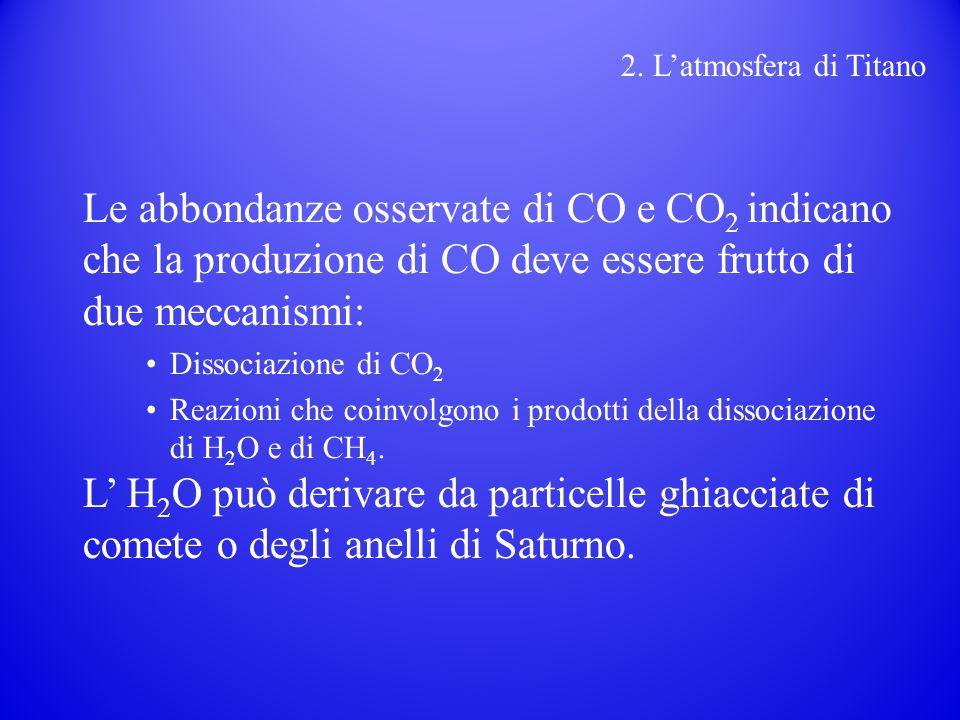 Le abbondanze osservate di CO e CO 2 indicano che la produzione di CO deve essere frutto di due meccanismi: Dissociazione di CO 2 Reazioni che coinvolgono i prodotti della dissociazione di H 2 O e di CH 4.