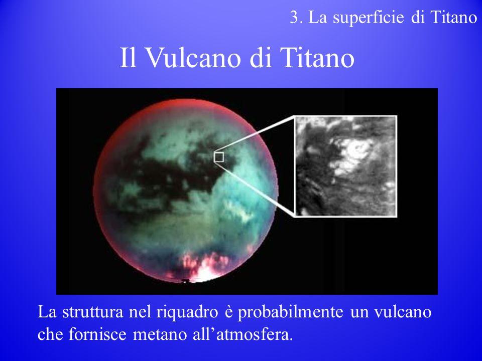La struttura nel riquadro è probabilmente un vulcano che fornisce metano allatmosfera.