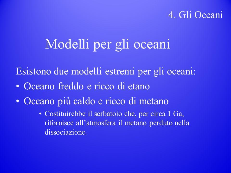 Modelli per gli oceani Esistono due modelli estremi per gli oceani: Oceano freddo e ricco di etano Oceano più caldo e ricco di metano Costituirebbe il serbatoio che, per circa 1 Ga, rifornisce allatmosfera il metano perduto nella dissociazione.