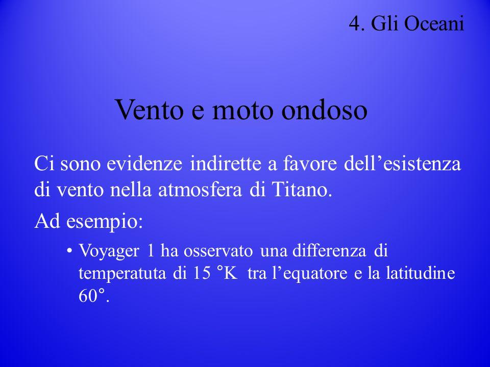 Vento e moto ondoso Ci sono evidenze indirette a favore dellesistenza di vento nella atmosfera di Titano.