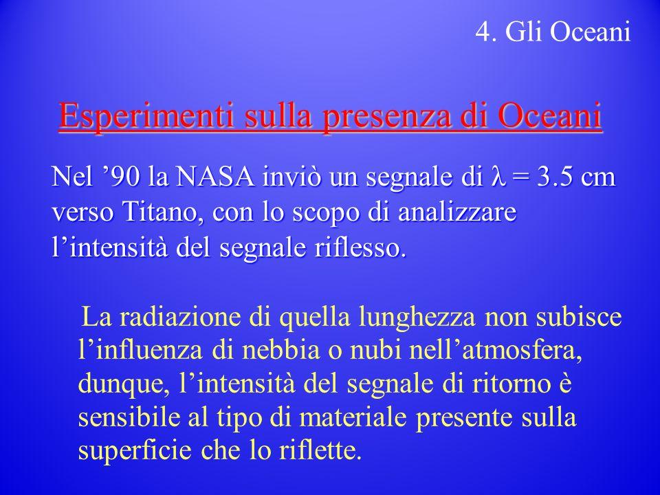 Esperimenti sulla presenza di Oceani Nel 90 la NASA inviò un segnale di λ = 3.5 cm verso Titano, con lo scopo di analizzare lintensità del segnale riflesso.