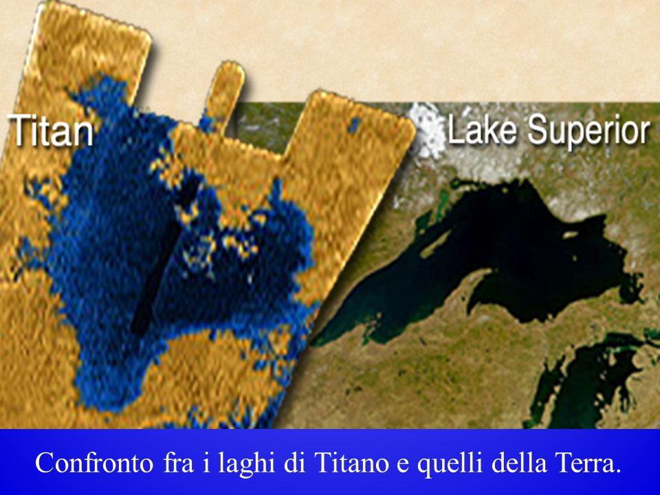 Confronto fra i laghi di Titano e quelli della Terra.