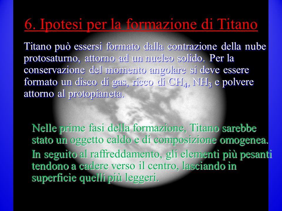 6. Ipotesi per la formazione di Titano Titano può essersi formato dalla contrazione della nube protosaturno, attorno ad un nucleo solido. Per la conse