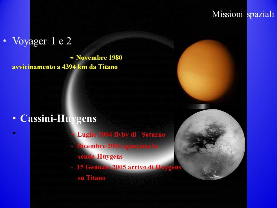 Voyager 1 e 2 - - Novembre 1980 avvicinamento a 4394 km da Titano Missioni spaziali Cassini-Huygens - Luglio 2004 flyby di Saturno - Dicembre 2004 sganciata la sonda Huygens - 15 Gennaio 2005 arrivo di Huygens su Titano
