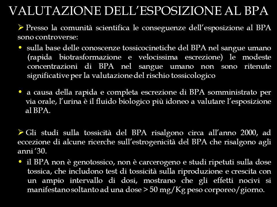 VALUTAZIONE DELLESPOSIZIONE AL BPA Presso la comunità scientifica le conseguenze dellesposizione al BPA sono controverse: sulla base delle conoscenze