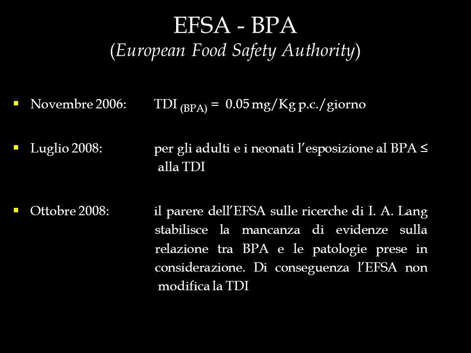EFSA - BPA ( European Food Safety Authority ) Novembre 2006:TDI (BPA) = 0.05 mg/Kg p.c./giorno Luglio 2008: per gli adulti e i neonati lesposizione al
