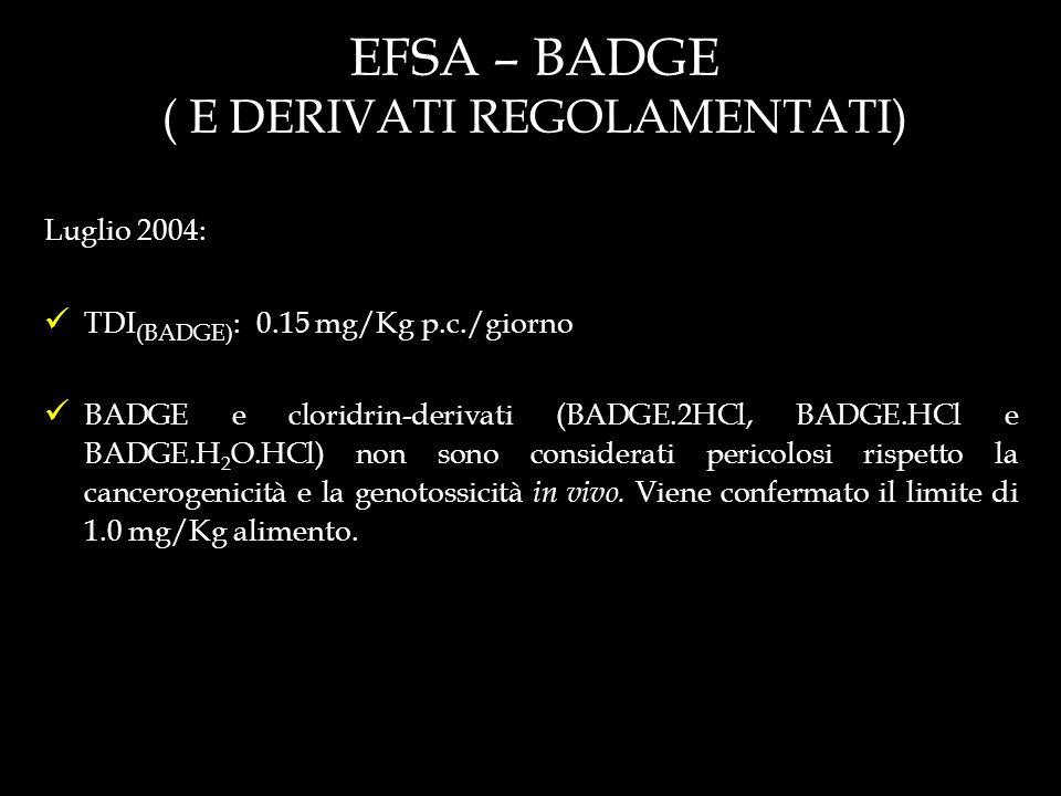 EFSA – BADGE ( E DERIVATI REGOLAMENTATI) Luglio 2004: TDI (BADGE) :0.15 mg/Kg p.c./giorno BADGE e cloridrin-derivati (BADGE.2HCl, BADGE.HCl e BADGE.H