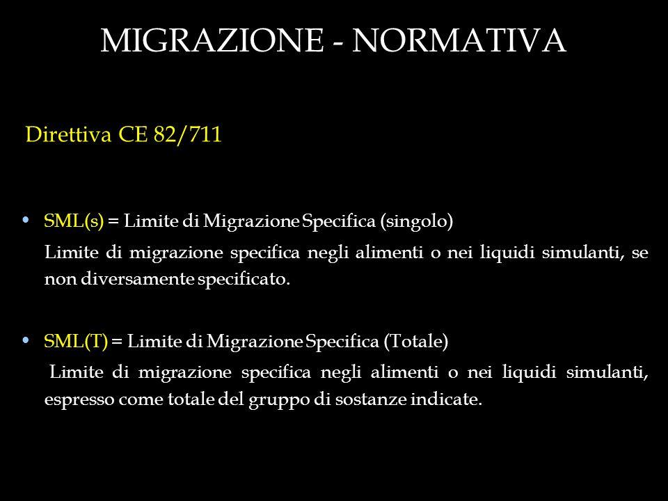 MIGRAZIONE - NORMATIVA SML(s) = Limite di Migrazione Specifica (singolo) Limite di migrazione specifica negli alimenti o nei liquidi simulanti, se non