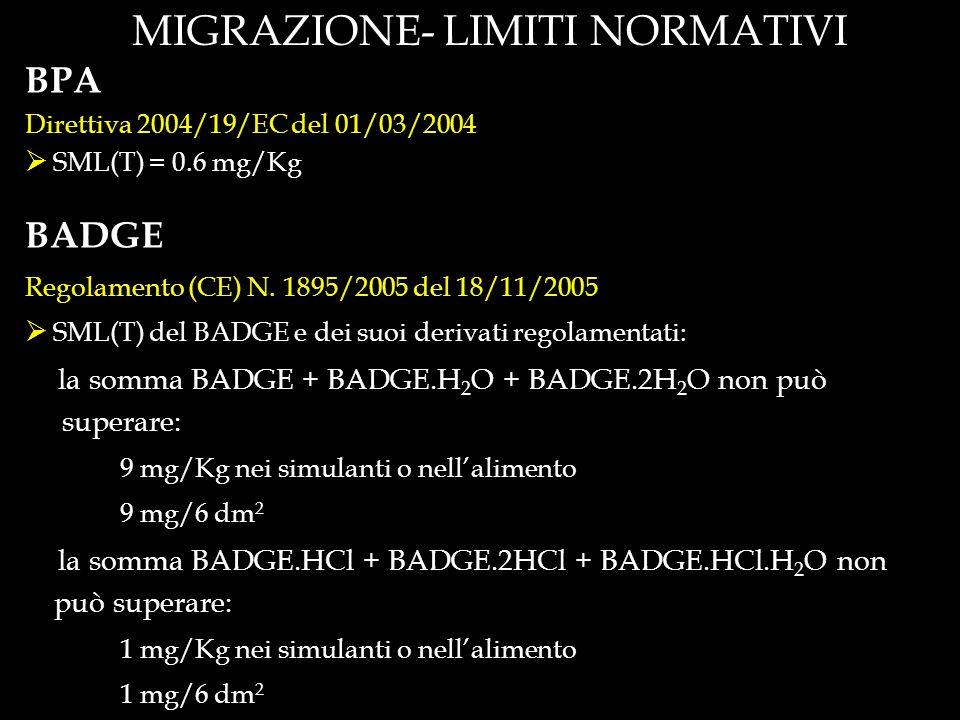 BPA Direttiva 2004/19/EC del 01/03/2004 SML(T) = 0.6 mg/Kg BADGE Regolamento (CE) N. 1895/2005 del 18/11/2005 SML(T) del BADGE e dei suoi derivati reg