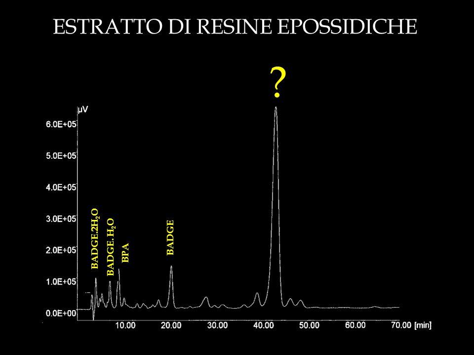 ESTRATTO DI RESINE EPOSSIDICHE BADGE 2H 2 O BPA BADGE BADGE. H 2 O ? BADGE.2H 2 O
