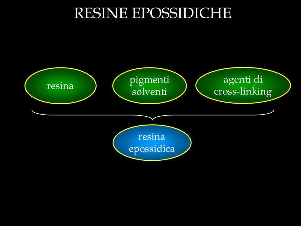 RESINE EPOSSIDICHE resina pigmenti solventi agenti di cross-linking resina epossidica