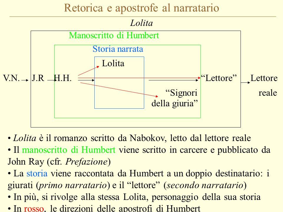 Retorica e apostrofe al narratario Lolita Manoscritto di Humbert Storia narrata Lolita V.N. J.R H.H. Lettore Lettore Signori reale della giuria Lolita