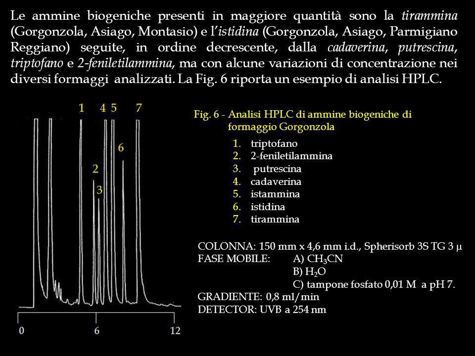 Le ammine biogeniche presenti in maggiore quantità sono la tirammina (Gorgonzola, Asiago, Montasio) e l istidina (Gorgonzola, Asiago, Parmigiano Reggiano) seguite, in ordine decrescente, dalla cadaverina, putrescina, triptofano e 2-feniletilammina, ma con alcune variazioni di concentrazione nei diversi formaggi analizzati.