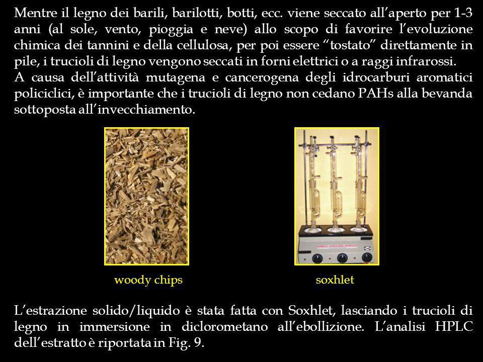 Mentre il legno dei barili, barilotti, botti, ecc.