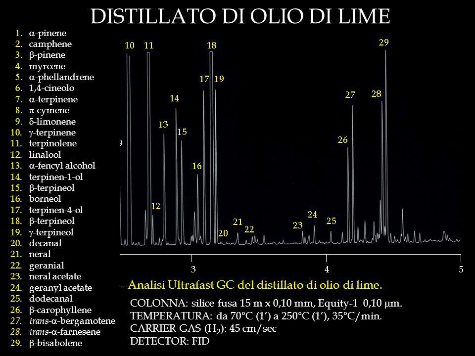 DISTILLATO DI OLIO DI LIME Fig.11 – Analisi Ultrafast GC del distillato di olio di lime.