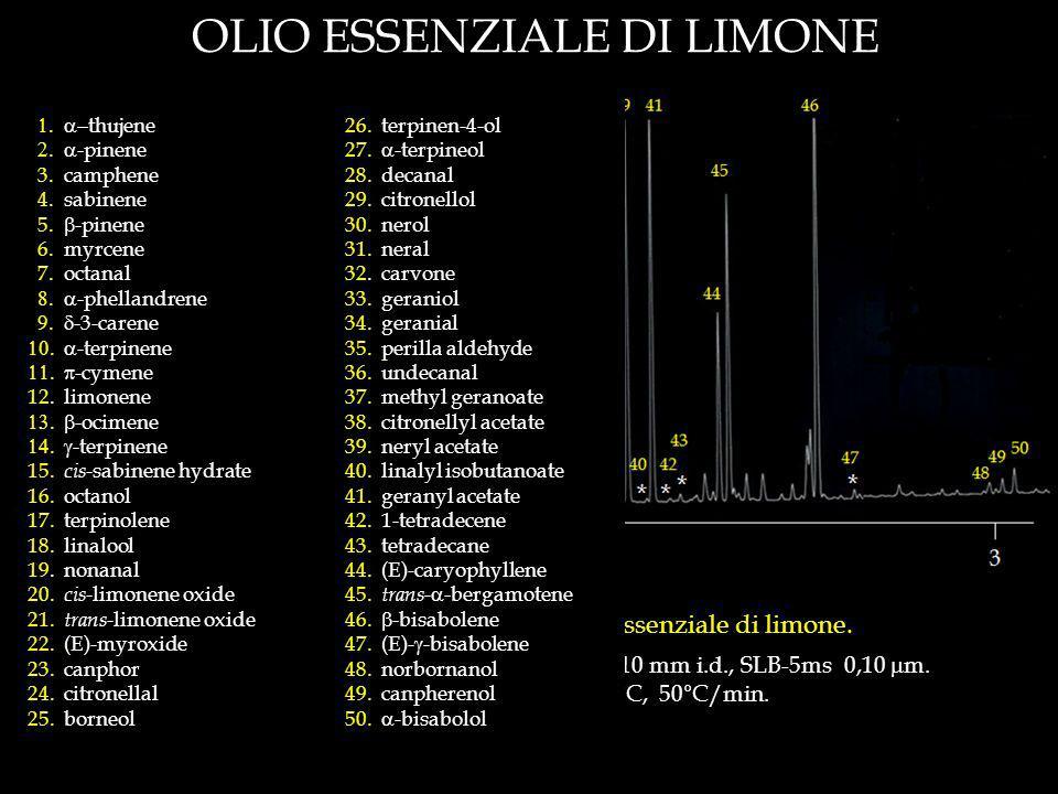 OLIO ESSENZIALE DI LIMONE Fig.12 – Analisi Ultrafast GC di olio essenziale di limone.