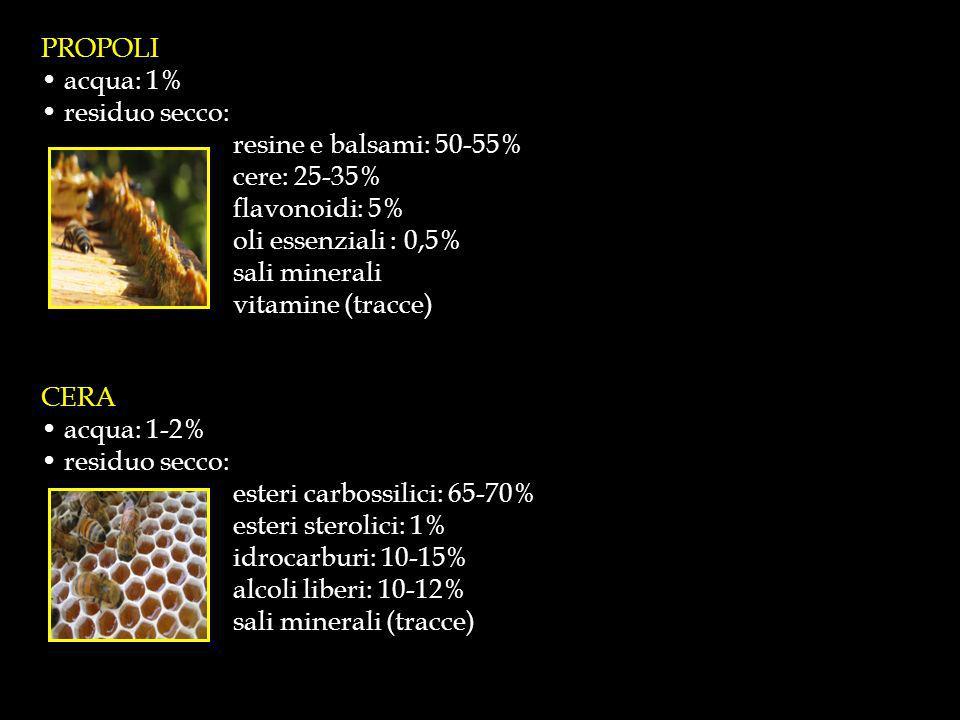 PROPOLI acqua: 1% residuo secco: resine e balsami: 50-55% cere: 25-35% flavonoidi: 5% oli essenziali : 0,5% sali minerali vitamine (tracce) CERA acqua: 1-2% residuo secco: esteri carbossilici: 65-70% esteri sterolici: 1% idrocarburi: 10-15% alcoli liberi: 10-12% sali minerali (tracce)