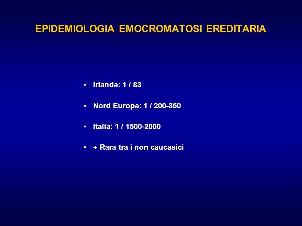 EPIDEMIOLOGIA EMOCROMATOSI EREDITARIA Irlanda: 1 / 83 Nord Europa: 1 / 200-350 Italia: 1 / 1500-2000 + Rara tra i non caucasici