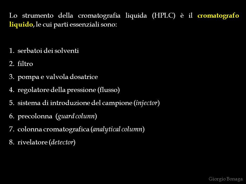 campione UV (D) lenti acromatiche RIVELATORE A STRISCIA DI DIODI (DAD = Diode Array Detector ) VIS (Tg) filtro di olmio fenditura reticolo monocromatore Giorgio Bonaga striscia di fotodiodi ( diode array )