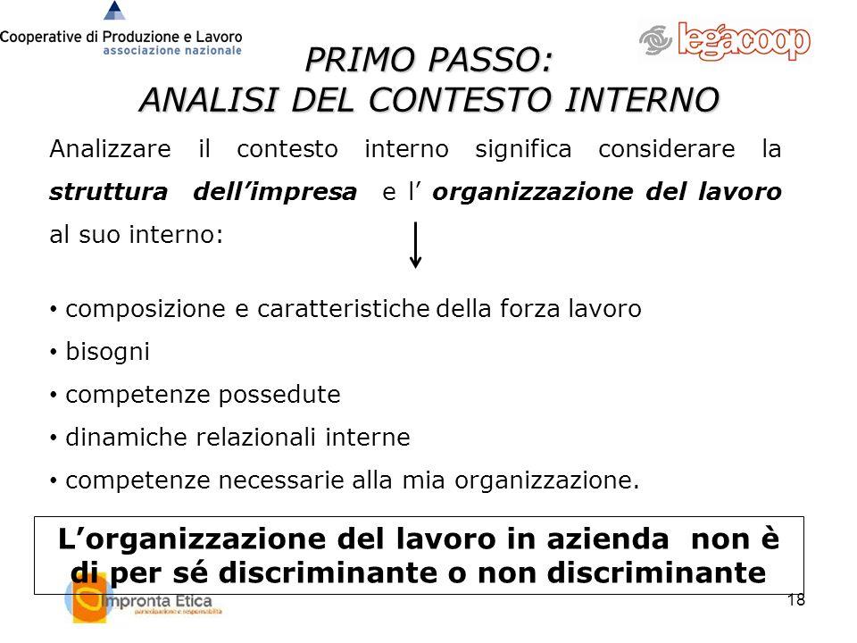 PRIMO PASSO: ANALISI DEL CONTESTO INTERNO 18 Analizzare il contesto interno significa considerare la struttura dellimpresa e l organizzazione del lavo