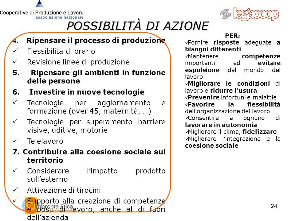 POSSIBILITÀ DI AZIONE 24 4. Ripensare il processo di produzione Flessibilità di orario Revisione linee di produzione 5. Ripensare gli ambienti in funz