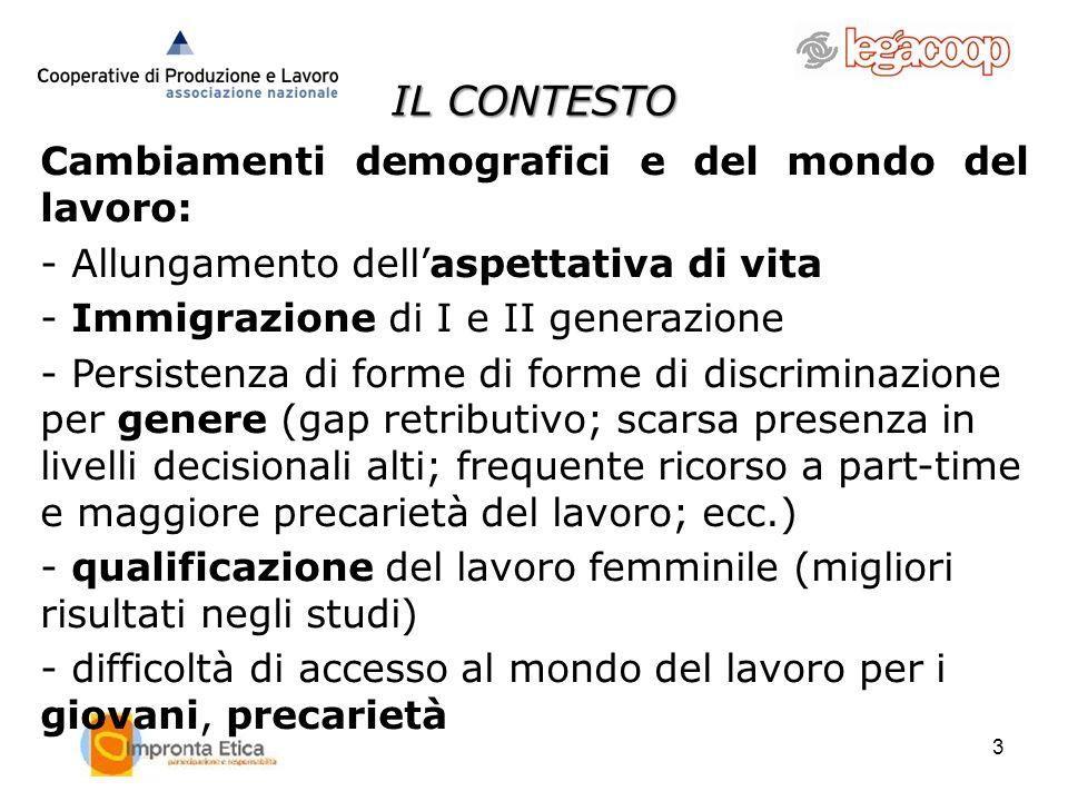 POSSIBILITÀ DI AZIONE 24 4.