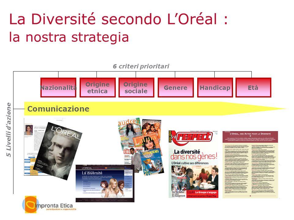 Età Comunicazione 6 criteri prioritari Nazionalità Origine etnica Origine sociale GenereHandicap 5 Livelli dazione La Diversité secondo LOréal : la no