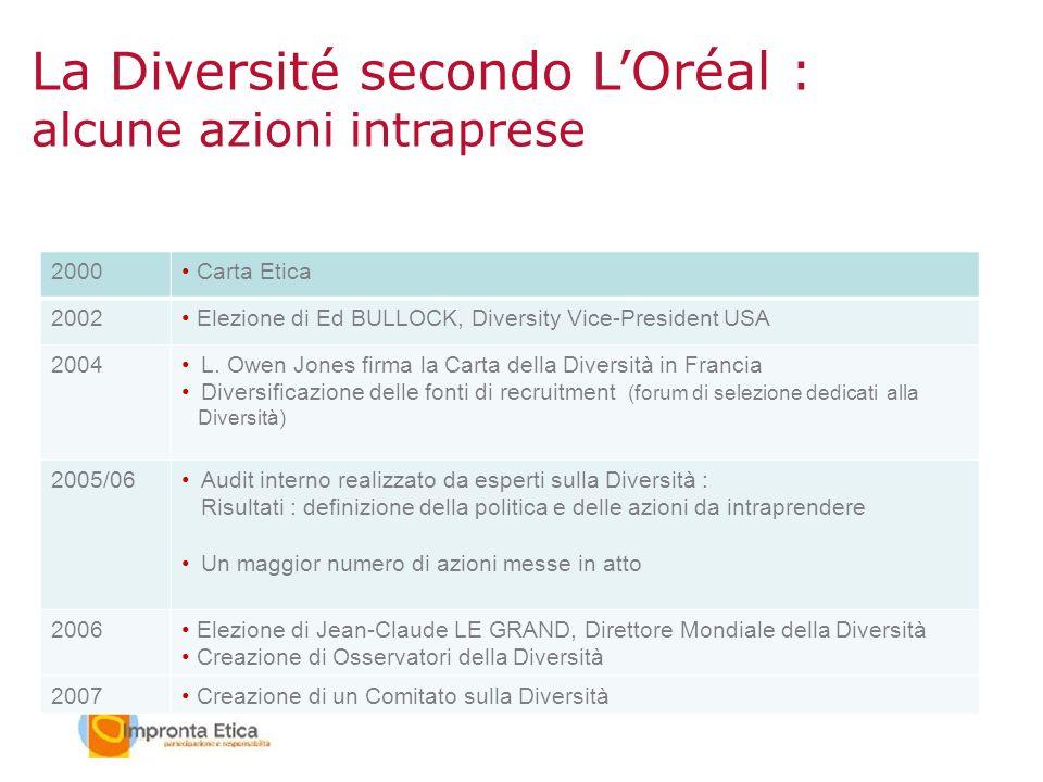 2000 Carta Etica 2002 Elezione di Ed BULLOCK, Diversity Vice-President USA 2004L. Owen Jones firma la Carta della Diversità in Francia Diversificazion