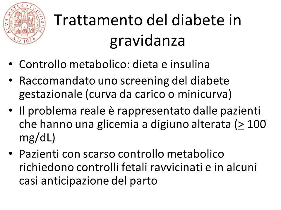Trattamento del diabete in gravidanza Controllo metabolico: dieta e insulina Raccomandato uno screening del diabete gestazionale (curva da carico o mi