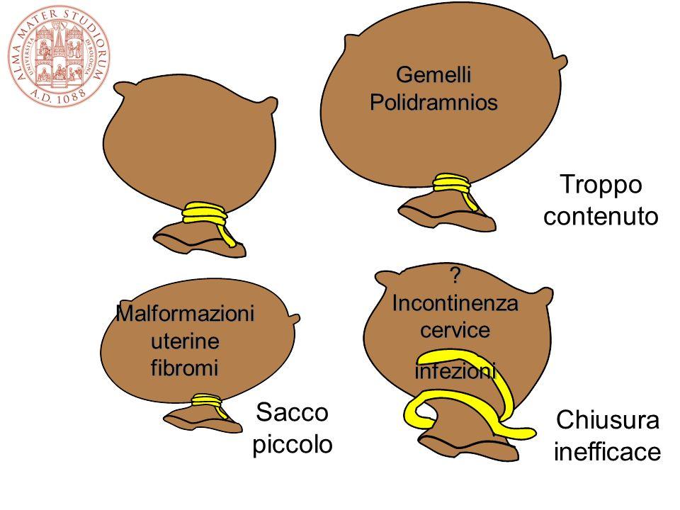 Troppo contenuto Sacco piccolo Chiusura inefficace Gemelli Polidramnios Malformazioni uterine fibromi ? Incontinenza cervice infezioni ? Incontinenza