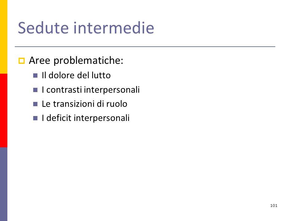 Sedute intermedie Aree problematiche: Il dolore del lutto I contrasti interpersonali Le transizioni di ruolo I deficit interpersonali 101