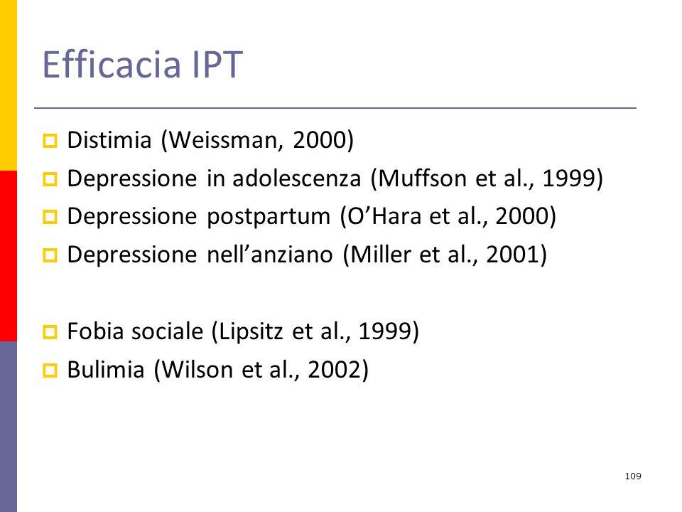 Efficacia IPT Distimia (Weissman, 2000) Depressione in adolescenza (Muffson et al., 1999) Depressione postpartum (OHara et al., 2000) Depressione nellanziano (Miller et al., 2001) Fobia sociale (Lipsitz et al., 1999) Bulimia (Wilson et al., 2002) 109