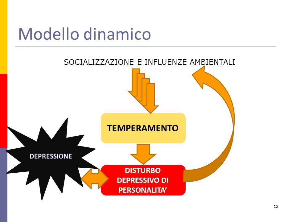 Modello dinamico 12 TEMPERAMENTO SOCIALIZZAZIONE E INFLUENZE AMBIENTALI DISTURBO DEPRESSIVO DI PERSONALITA