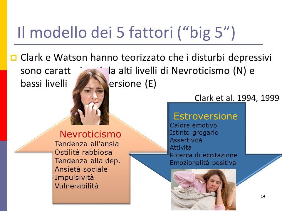 Il modello dei 5 fattori (big 5) Clark e Watson hanno teorizzato che i disturbi depressivi sono caratterizzati da alti livelli di Nevroticismo (N) e bassi livelli di Estroversione (E) Clark et al.