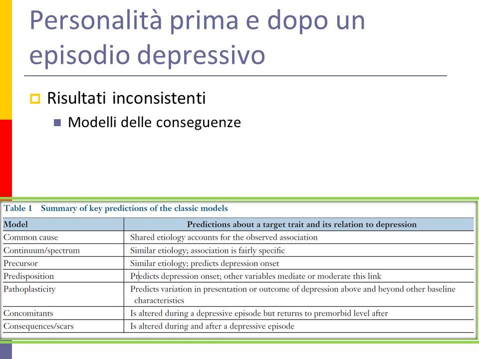 Personalità prima e dopo un episodio depressivo Risultati inconsistenti Modelli delle conseguenze 18