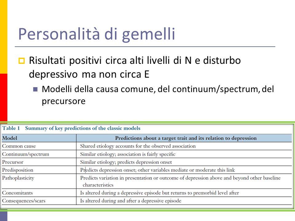 Personalità di gemelli Risultati positivi circa alti livelli di N e disturbo depressivo ma non circa E Modelli della causa comune, del continuum/spectrum, del precursore 20