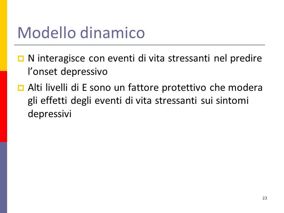 Modello dinamico N interagisce con eventi di vita stressanti nel predire lonset depressivo Alti livelli di E sono un fattore protettivo che modera gli effetti degli eventi di vita stressanti sui sintomi depressivi 23