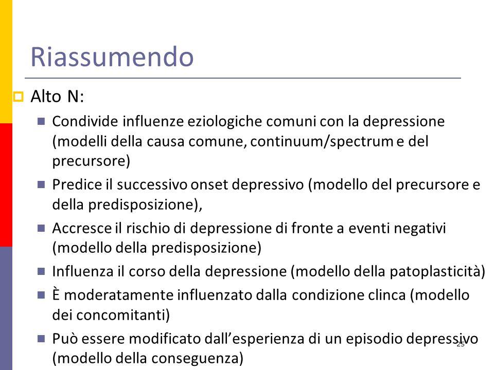 Riassumendo Alto N: Condivide influenze eziologiche comuni con la depressione (modelli della causa comune, continuum/spectrum e del precursore) Predice il successivo onset depressivo (modello del precursore e della predisposizione), Accresce il rischio di depressione di fronte a eventi negativi (modello della predisposizione) Influenza il corso della depressione (modello della patoplasticità) È moderatamente influenzato dalla condizione clinca (modello dei concomitanti) Può essere modificato dallesperienza di un episodio depressivo (modello della conseguenza) 25