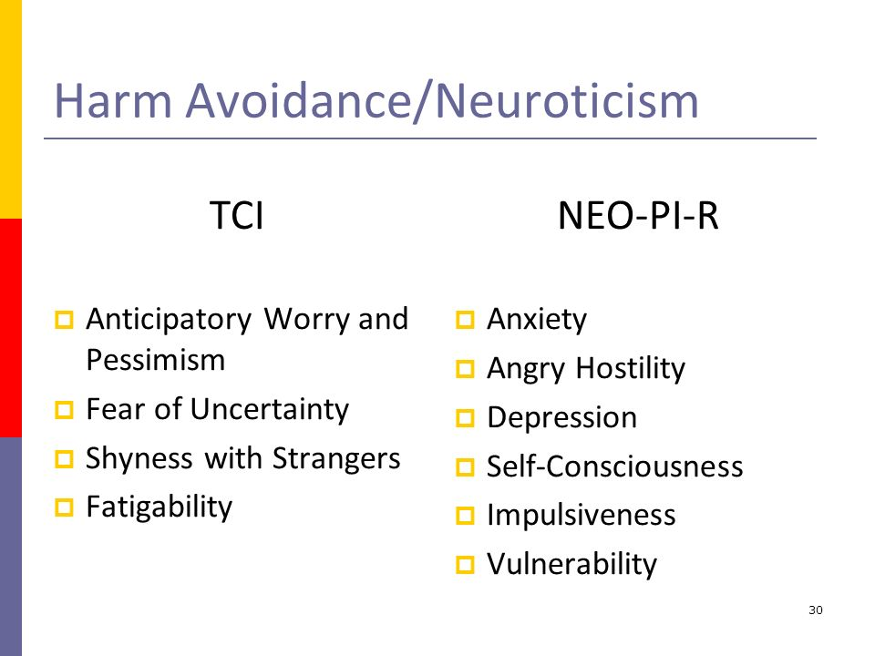 Harm Avoidance/Neuroticism TCI Anticipatory Worry and Pessimism Fear of Uncertainty Shyness with Strangers Fatigability NEO-PI-R Anxiety Angry Hostili